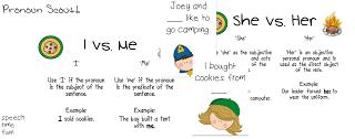 Pronoun Scouts!!  New Download & Freebie!