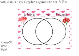 Valentine's Day Graphic Organizers for SLPs FREEBIE!