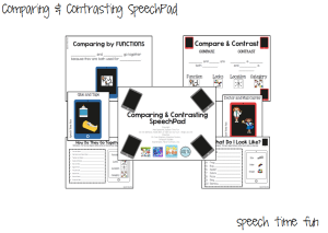 Comparing & Contrasting SpeechPad (PLUS GIVEAWAY!!)