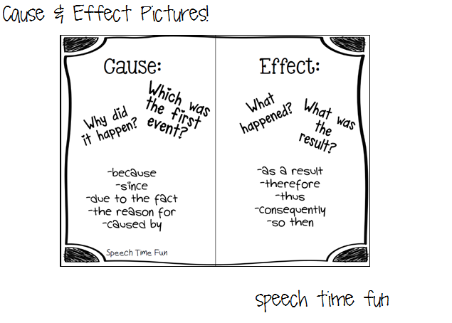 Cause and effect essay   Someone to do my research paper