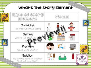 Practice both story elements and appropriate technology use with the help of my new product, Story Elements Road Trip QR Code Fun! This post tells you everything that's included in this fun and engaging resource, so click through to read more!