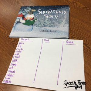 Believe it or not, you can make one book functional for an entire speech therapy lesson! Read this post to learn how I target several skills with one book!