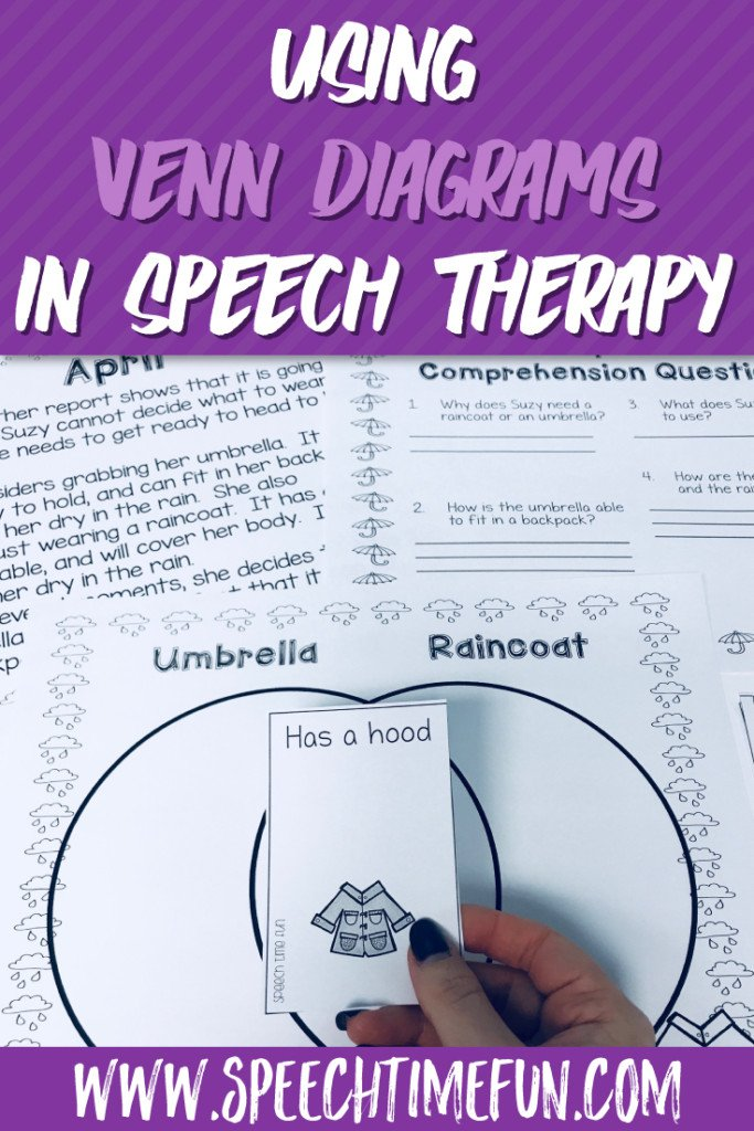Using Venn Diagrams to Work on Compare and Contrast in Speech Therapy